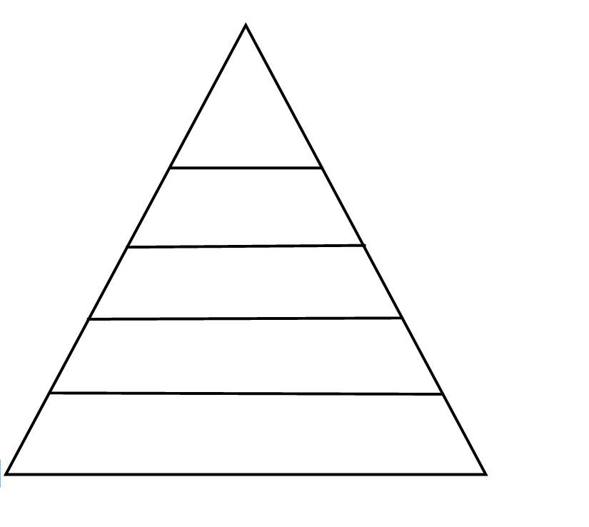 Diary Series, Fifth System – Maslow's Hierarchy of Needs